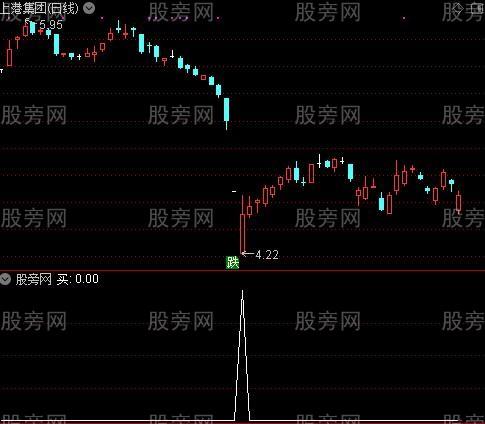 整合KDJ之买选股指标公式